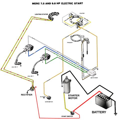 0d231204 mercury outboard wiring diagram wiring diagram