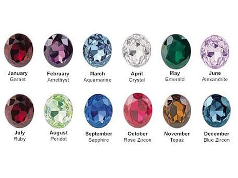 what color birthstone is december birthstones chris ford jewellery
