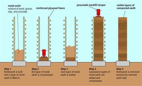 Floor Plans And Cost To Build by Greenspec Environmental Advantages Of Rammed Earth