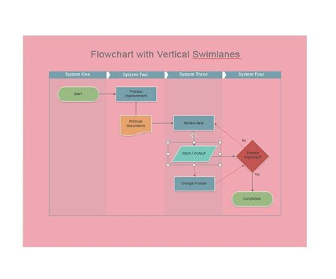 Flow Chart Excel Template by 40 Fantastic Flow Chart Templates Word Excel Power Point