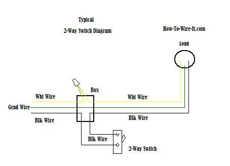 wiring a 2 way switch i can show you how to change or