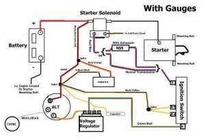 79 f150 solenoid wiring diagram ford truck enthusiasts