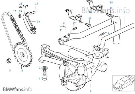 e36 m3 s52 wiring diagram e36 wiring diagram exles