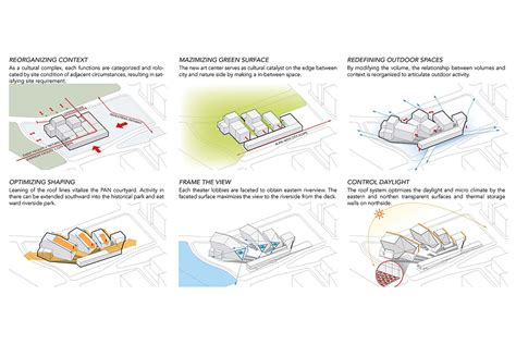 design concept generation pdf gallery of sejong art center competition entry h