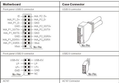 Kabel Usb Port 4 In 1 Terminal 20 usb 3 0 20 pin na usb 2 0 9 pin elektroda pl