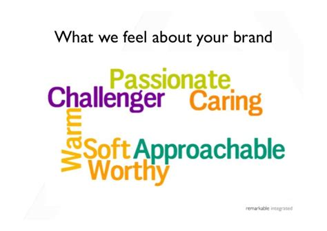 care home marketing strategy