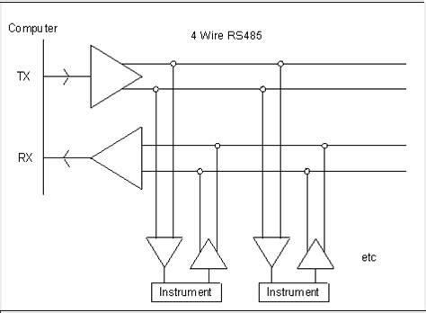 rs485 wiring diagram somurich.com