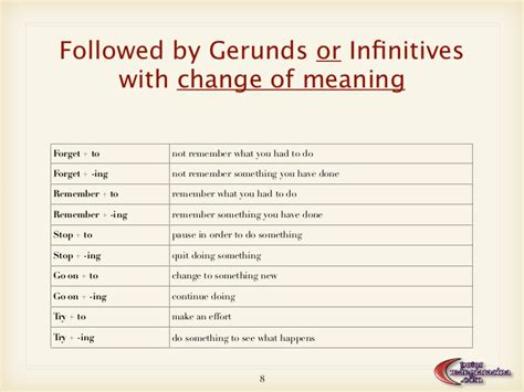 verb pattern gerund or infinitive counting number worksheets 187 verb patterns exercises pdf