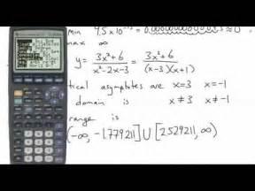 sjsu math  domain  range  rational functions
