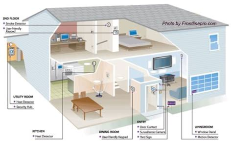 security alarm home security alarm diagram