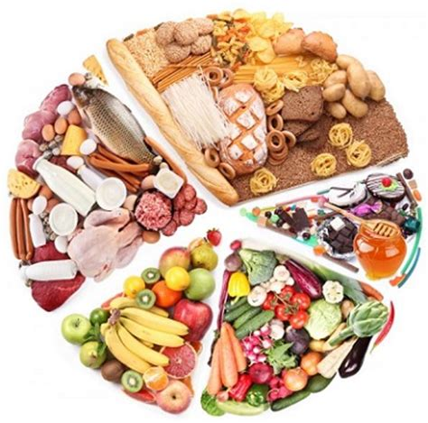 8 types of carbohydrates 8 best carbohydrate foods for the weight loss diet