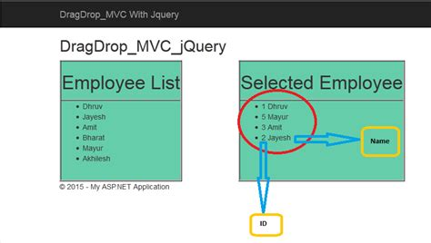 mvc pattern for ui tutorial how developers create jquery drag drop ui in