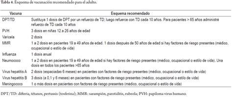 Finding Peoples Emails Las Vacunas Contraindicadas Las Hechas Con