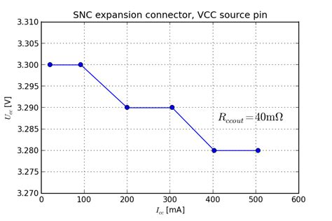 vcc current limiting resistor avian s testing vesna s power supply