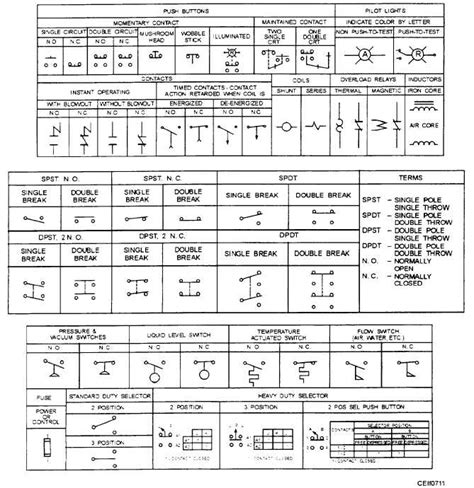 nema wiring diagram symbols image collections diagram