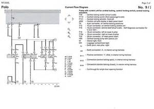 skoda octavia central locking wiring diagram octavia skoda free wiring diagrams