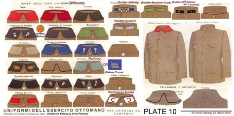 ottoman ranks officer rank insignia used in the turkish army 1909 2012