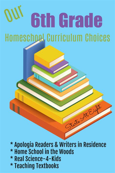 Choices Science Level Six our 6th grade homeschool curriculum choices startsateight