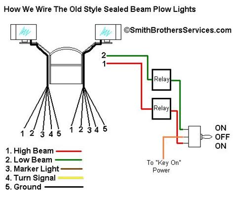smith brothers services sealed beam plow light wiring