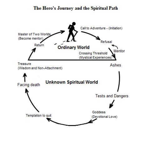 the christian contemplative journey essays on the path books after capitalism