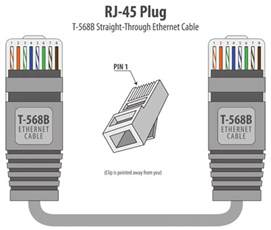 rj45 color code rj45 colors rj45 color guide diagram through