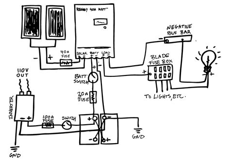 wiring diagram van wiring diagram