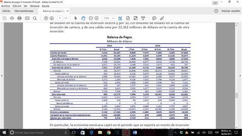 pagos a cuenta is 2016 resumen balanza de pagos 2016 rankia