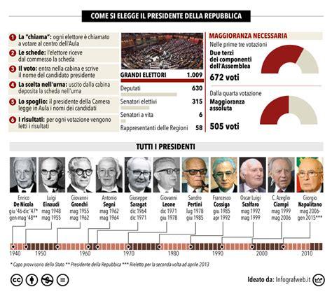 presidente italia sergio mattarella 232 il nuovo presidente della repubblica