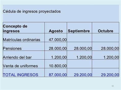 020 ejemplo de presupuesto mano de obra materiales y 020 ejemplo de presupuesto mano de obra materiales y mano