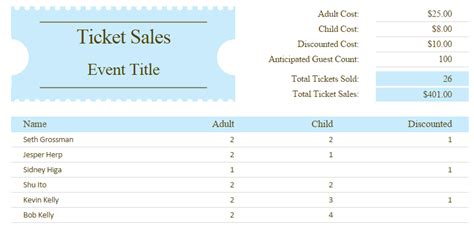 ticket sle template ticket sales tracker template 187 template