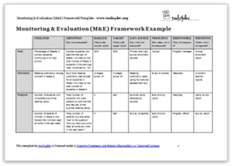 Credit Monitoring Analysis Format Monitoring And Evaluation M E Framework Template Tools4dev