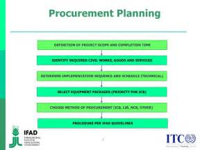 procurement plan