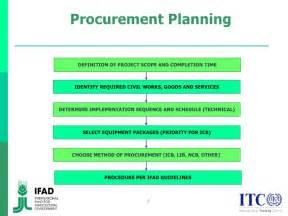 project management procurement plan template procurement plan