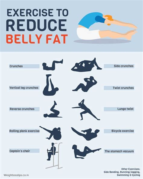 workouts to lose belly at the eoua