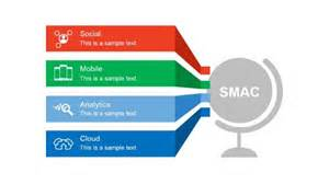 social mobile analytics cloud smac powerpoint template