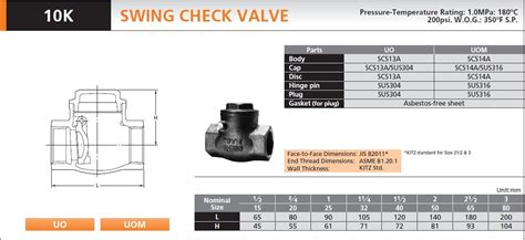 kitz swing check valve kitz check valve stainless swing check valve model