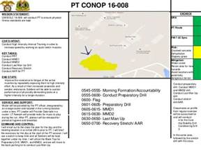 Conops Template by Army Pt Conop