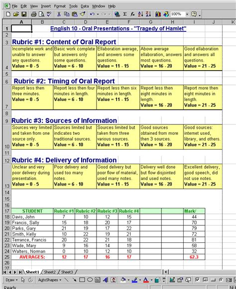 Report Writing Exle For Students