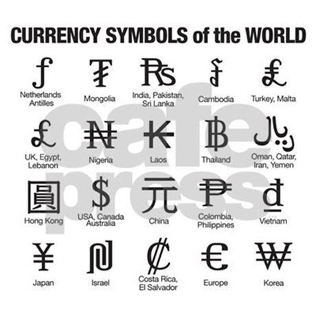 currency converter with symbols world currency symbols