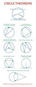 best 25 circle geometry ideas on pinterest field