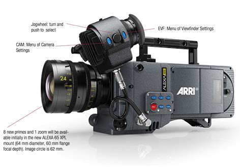 arri prices arri goes 6k 65mm with the 65 at cinec in munich eoshd
