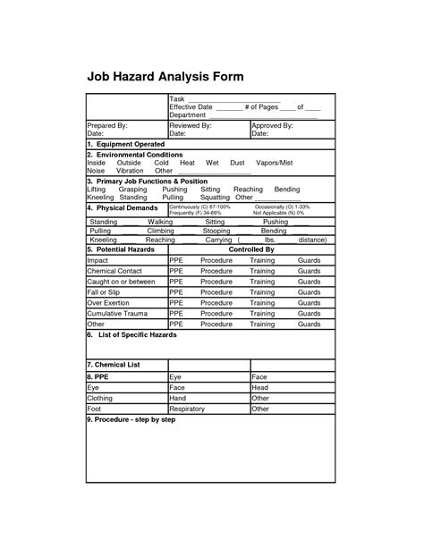 activity hazard analysis template template design