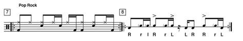 cajon grooves adapting drum set grooves to the caj 243 n reverb news