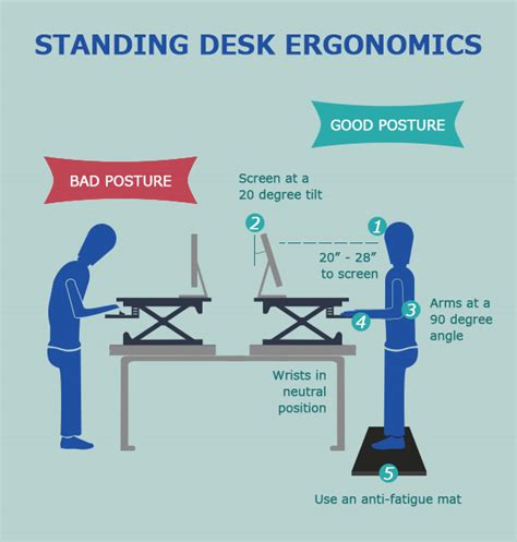 best shoes for standing desk standing desk ergonomics how to avoid fatigue