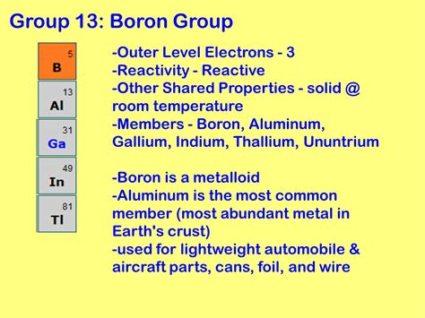 boron room temperature periodic table grouping elements ppt