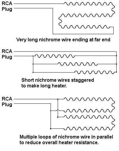 a resistor made of nichrome wire is used in an application where its resistance dewbuster