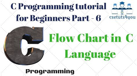 pattern exles in c language c programming tutorial for beginners part 6 flow chart in