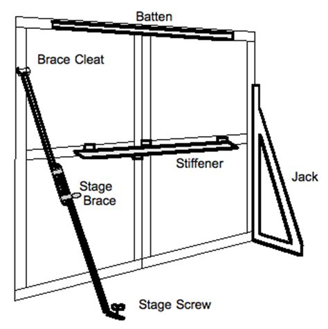 stage carpentry