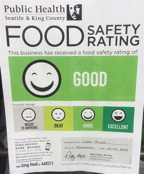 Ross Mba Class Pass Fail by King County Food Safety Rating System Earns A Fail Gemba