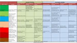 waste management plans template sle solid waste management template for your apartment